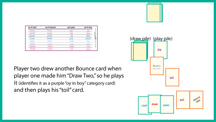 The fourth page of our MatchIt Card Game rules.