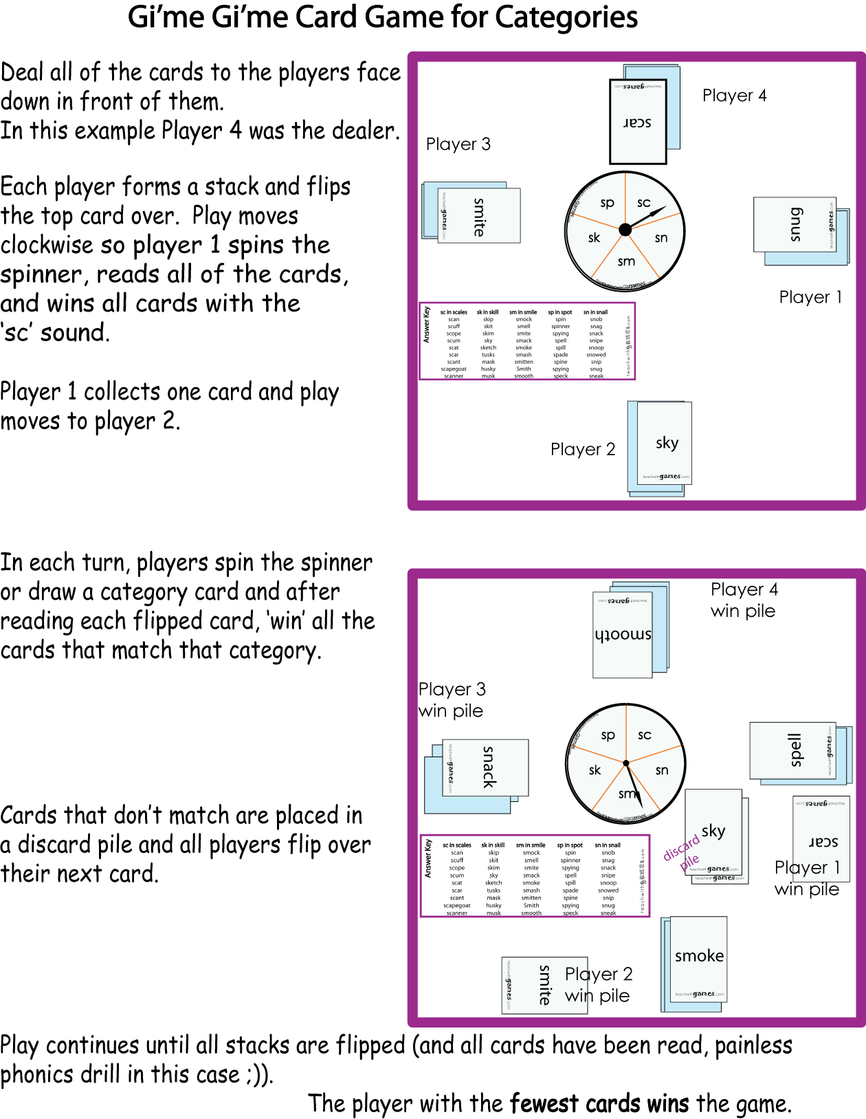 Rules for our Game Creator Gi'me Gi'me Card Game.